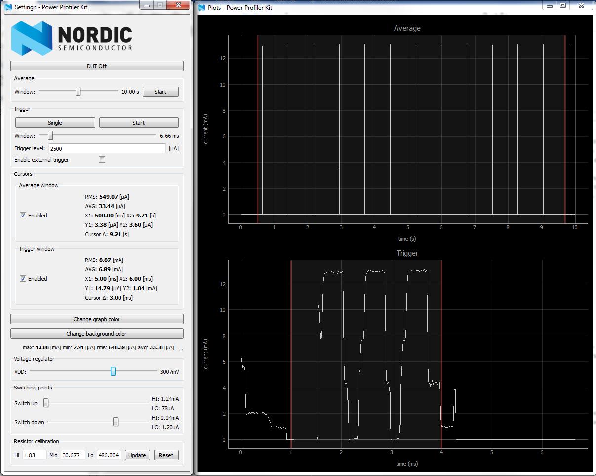 The Power Profiler Kit - Nordic Blog - Nordic Blog - Nordic