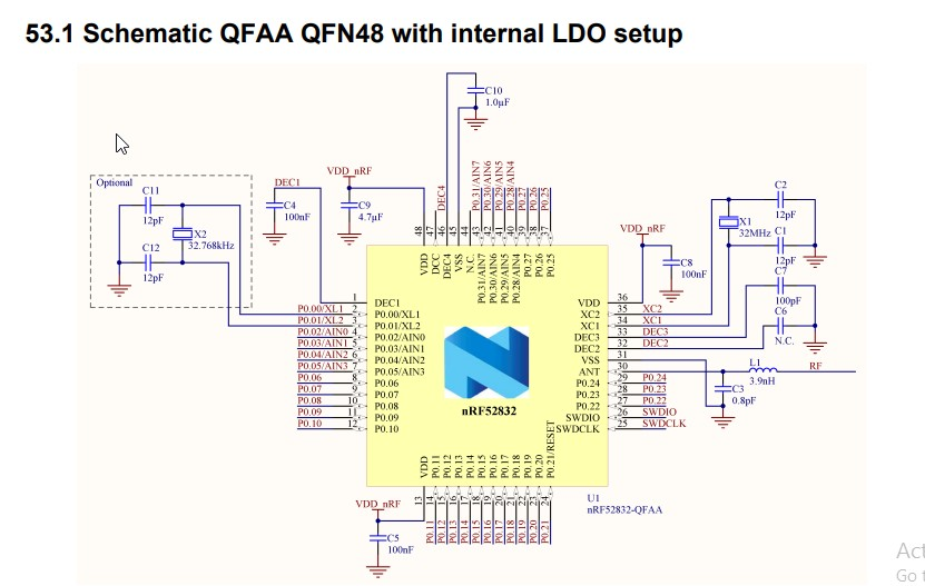 Can I use different package inductor in impedance matching circuit ...