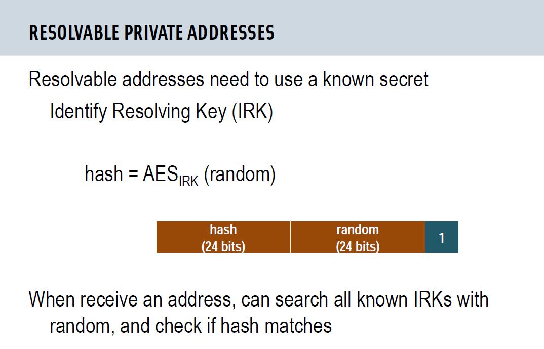 How to distinguish between random and public GAP addresses