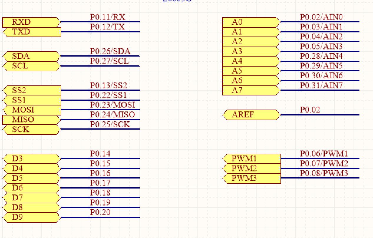 Nrf52 Pinout Or Dedicated Pins Nordic Devzone Uart Pin Diagram Bildschirmfoto 2016 05 24 Um 121155