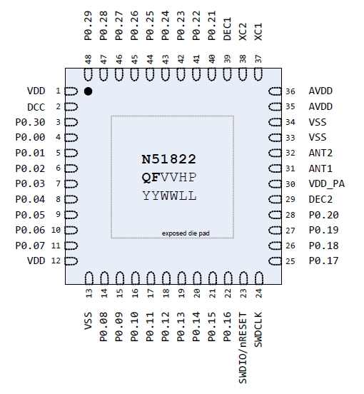 Programming pins of the nRF51822 chip ? - Nordic DevZone