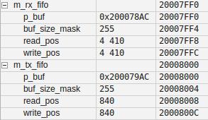 SDK 13] [UART_APP_FIFO] Problem with FIFO flush  - Nordic