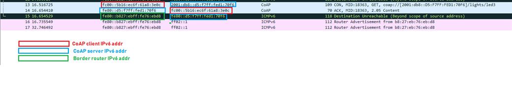 CoAP client application can't reach nrf52840 CoAP server