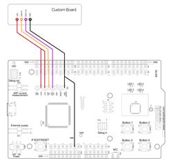 External Programming of a BL651 dev board using nRF52 DK