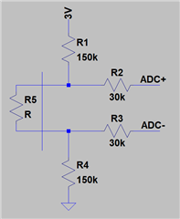 Differential ADC source resistance - Nordic DevZone