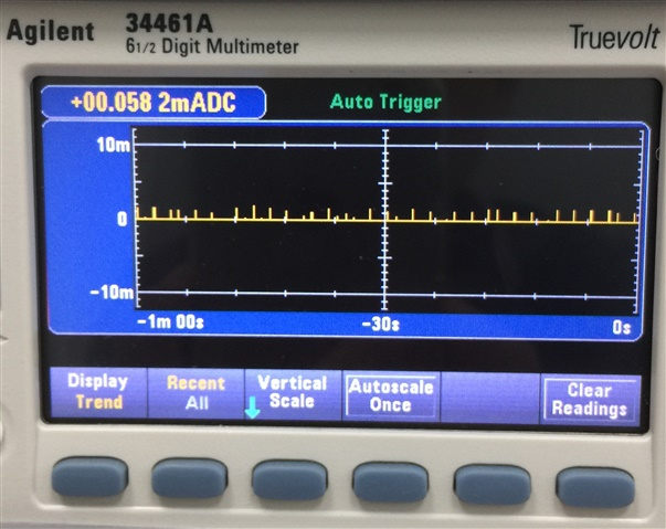 High current issue resulted from UART in nRF52832 - Nordic