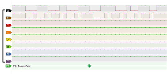 nRF52 DK TWIS not detected by Raspberry Pi 3 - Nordic DevZone